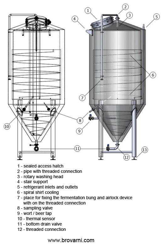 Equipment of fermentor at 2000 liters